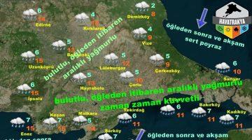 Yağmur zamanı…