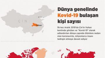 Koronavirüs Dünyada 5 Milyon 198 Kişiye Bulaştı