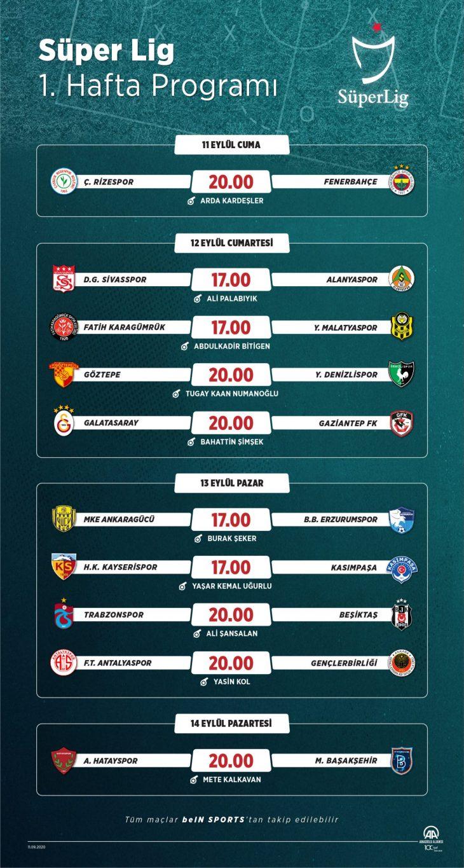 Süper Lig ve TFF 1. Lig'de bugün yapılacak birer maçla 2020-2021 sezonu açılacak