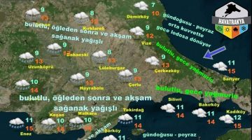 Nihayet yağmur var…