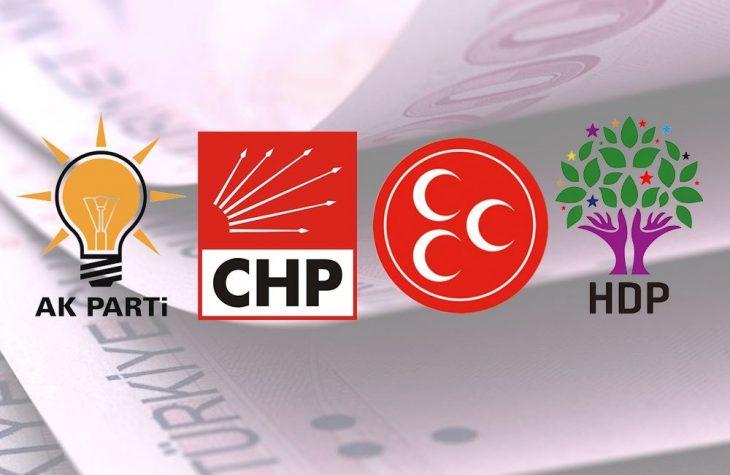 Hangi parti ne kadar seçim yardımı alacak?