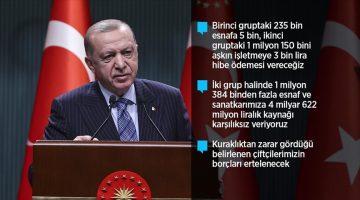 Cumhurbaşkanı Erdoğan: Esnaf ve sanatkarımıza 4 milyar 622 milyon liralık kaynağı karşılıksız veriyoruz