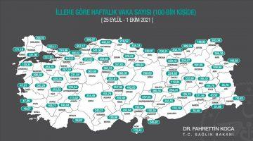 Her 100 bin kişide görülen Kovid-19 vaka sayıları açıklandı